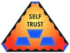 Locuri de munca la SC SELF TRUST SRL