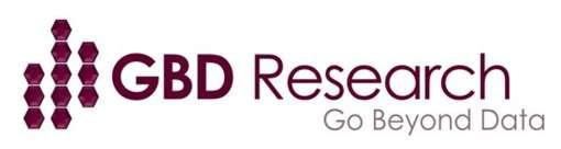 Locuri de munca la GBD Research